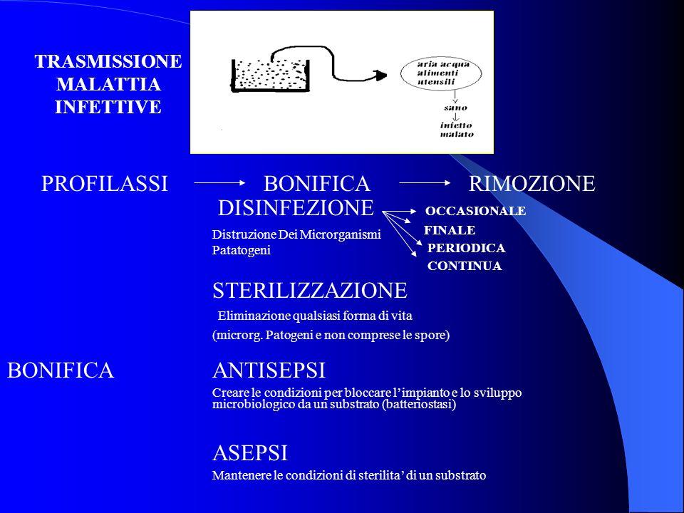 TRASMISSIONE MALATTIA INFETTIVE PROFILASSI BONIFICA RIMOZIONE DISINFEZIONE OCCASIONALE FINALE PERIODICA CONTINUA STERILIZZAZIONE Eliminazione qualsias