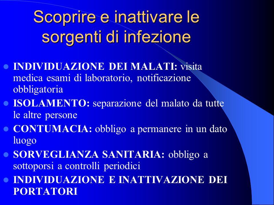Scoprire e inattivare le sorgenti di infezione INDIVIDUAZIONE DEI MALATI: visita medica esami di laboratorio, notificazione obbligatoria ISOLAMENTO: s