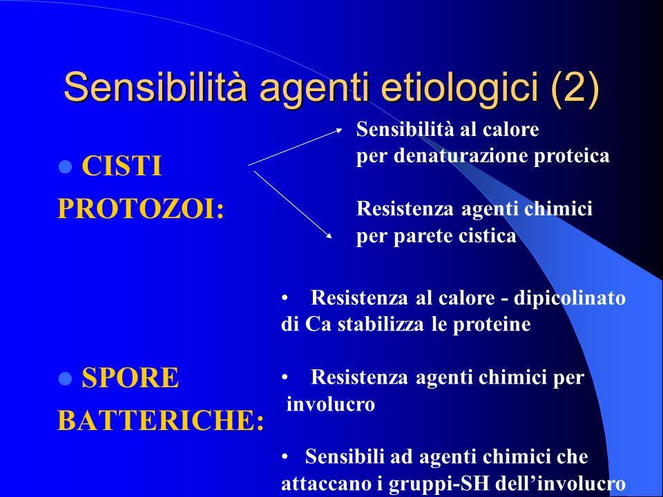 CISTI PROTOZOI: SPORE BATTERICHE: Sensibilità agenti etiologici (2) Sensibilità al calore per denaturazione proteica Resistenza agenti chimici per par