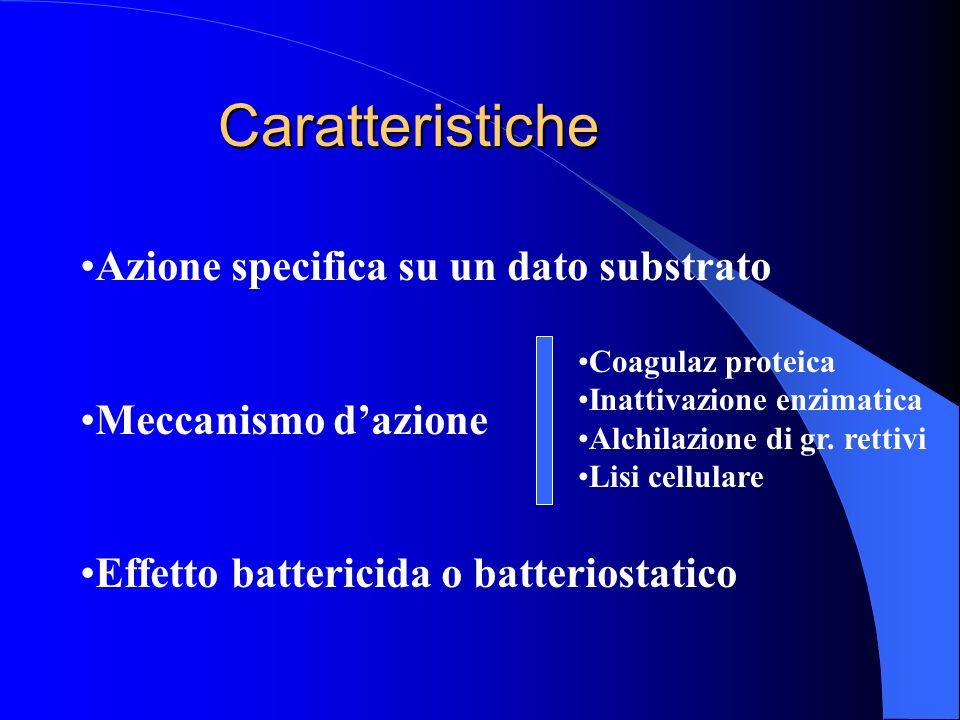 Caratteristiche Azione specifica su un dato substrato Meccanismo dazione Effetto battericida o batteriostatico Coagulaz proteica Inattivazione enzimat