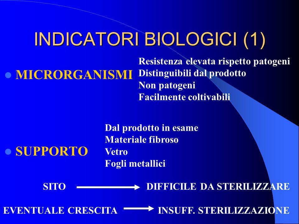 INDICATORI BIOLOGICI (1) MICRORGANISMI SUPPORTO Resistenza elevata rispetto patogeni Distinguibili dal prodotto Non patogeni Facilmente coltivabili Da