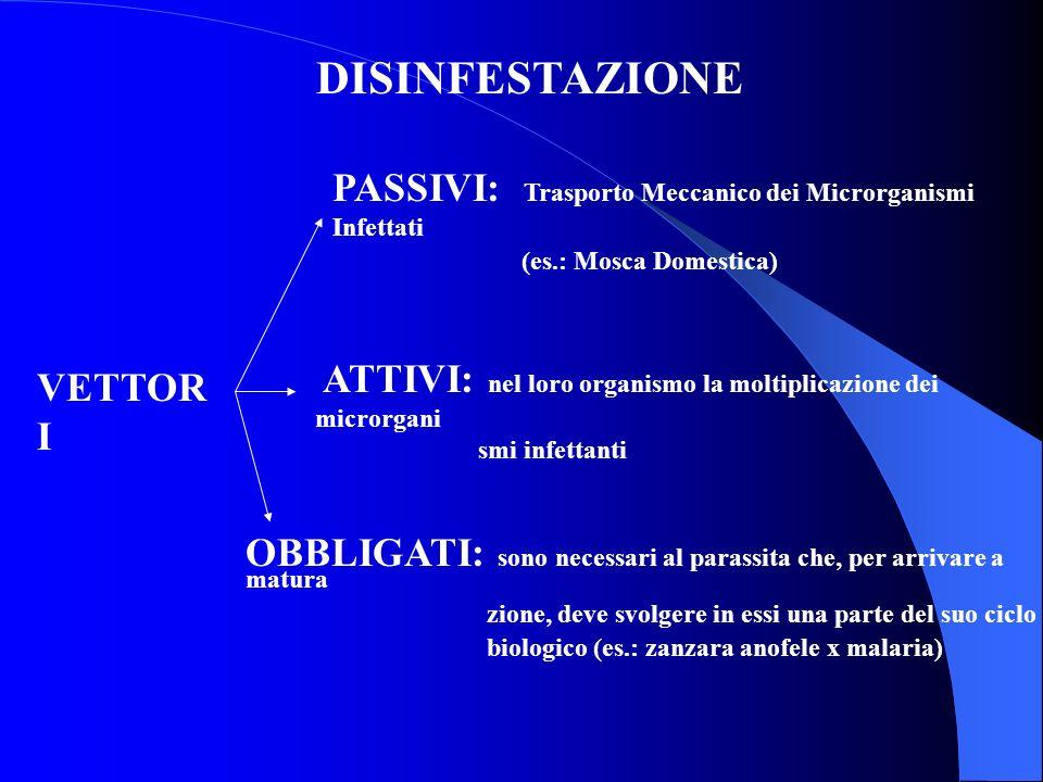 DISINFESTAZIONE VETTOR I PASSIVI: Trasporto Meccanico dei Microrganismi Infettati (es.: Mosca Domestica) ATTIVI: nel loro organismo la moltiplicazione
