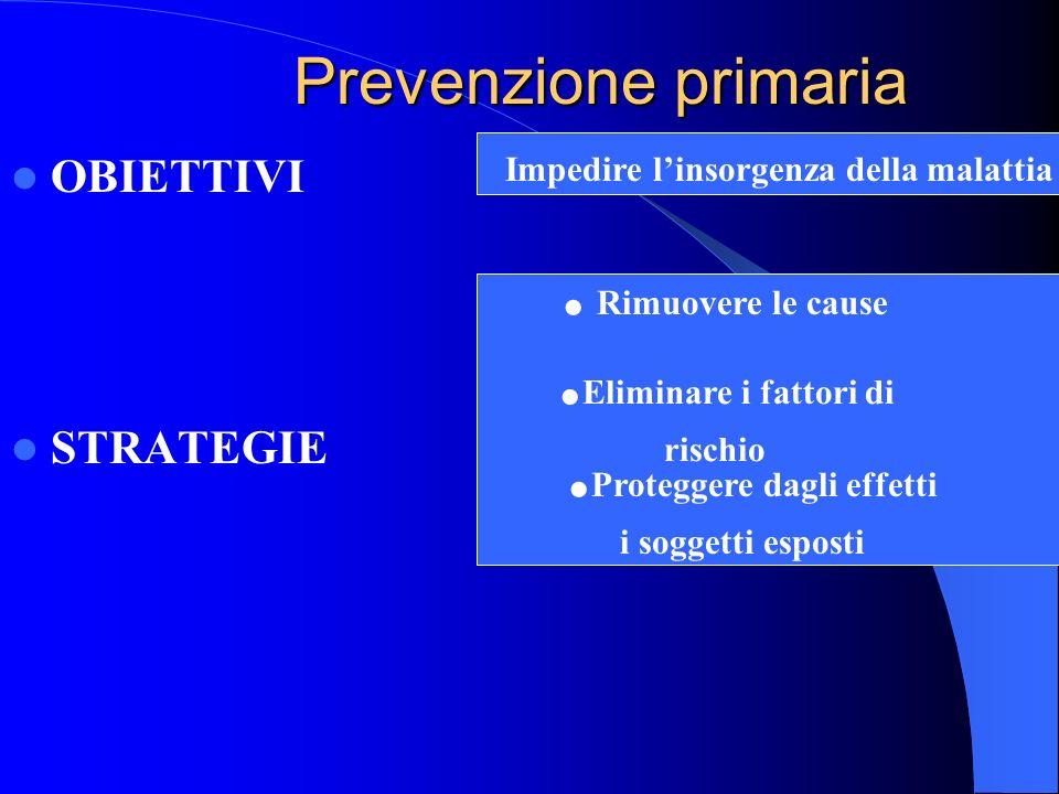 Prevenzione primaria OBIETTIVI STRATEGIE. Rimuovere le cause. Eliminare i fattori di rischio. Proteggere dagli effetti i soggetti esposti Impedire lin