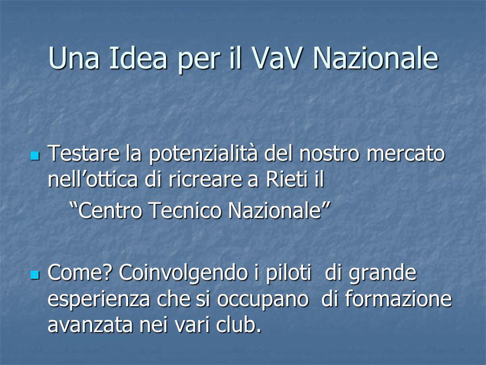 Una Idea per il VaV Nazionale Testare la potenzialità del nostro mercato nellottica di ricreare a Rieti il Testare la potenzialità del nostro mercato nellottica di ricreare a Rieti il Centro Tecnico Nazionale Centro Tecnico Nazionale Come.