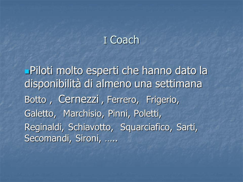 I Coach Piloti molto esperti che hanno dato la disponibilità di almeno una settimana Piloti molto esperti che hanno dato la disponibilità di almeno una settimana Botto, Cernezzi, Ferrero, Frigerio, Galetto, Marchisio, Pinni, Poletti, Reginaldi, Schiavotto, Squarciafico, Sarti, Secomandi, Sironi, …..