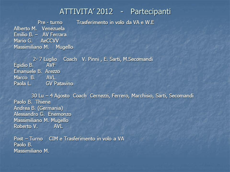ATTIVITA 2012 - Partecipanti Pre - turno Trasferimento in volo da VA e W.E Pre - turno Trasferimento in volo da VA e W.E Alberto M.