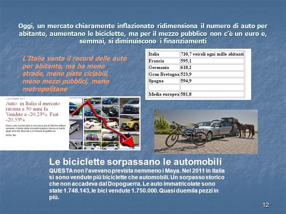 12 Oggi, un mercato chiaramente inflazionato ridimensiona il numero di auto per abitante, aumentano le biciclette, ma per il mezzo pubblico non cè un euro e, semmai, si diminuiscono i finanziamenti Le biciclette sorpassano le automobili QUESTA non l avevano prevista nemmeno i Maya.