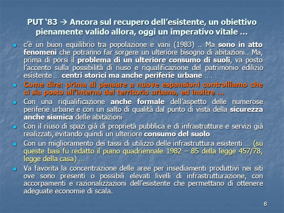 6 PUT 83 Ancora sul recupero dellesistente, un obiettivo pienamente valido allora, oggi un imperativo vitale … cè un buon equilibrio tra popolazione e vani (1983)..