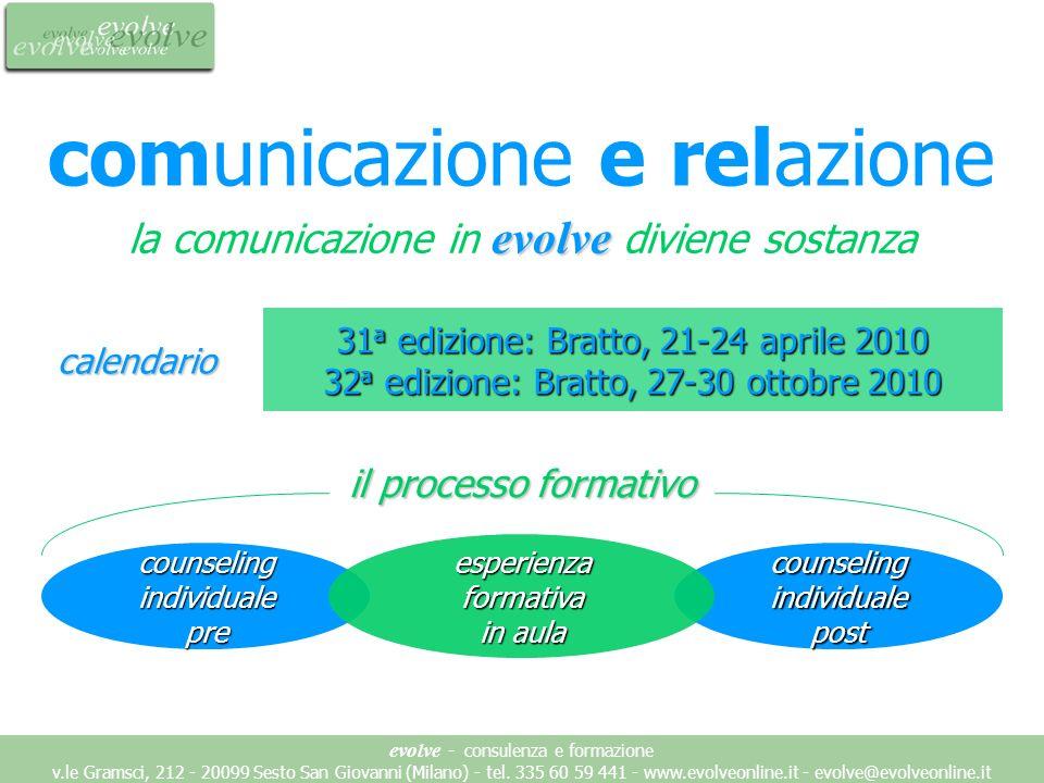 evolve - consulenza e formazione v.le Gramsci, 212 - 20099 Sesto San Giovanni (Milano) - tel. 335 60 59 441 - www.evolveonline.it - evolve@evolveonlin