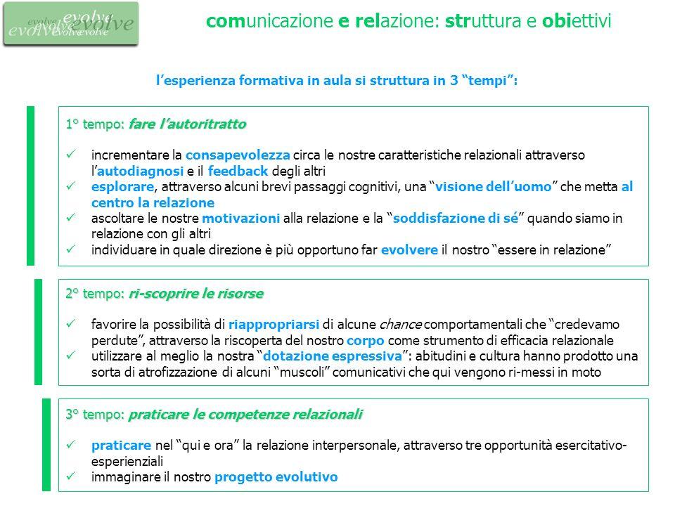 comunicazione e relazione: struttura e obiettivi 1° tempo: fare lautoritratto incrementare la consapevolezza circa le nostre caratteristiche relaziona