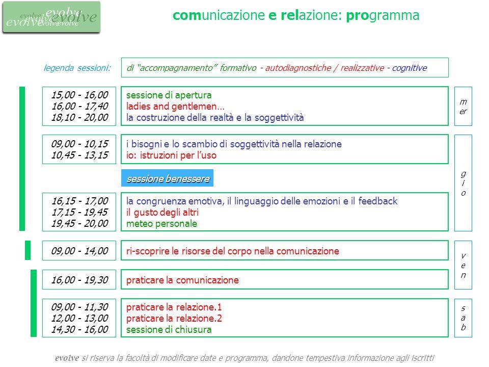 comunicazione e relazione: programma sessione di apertura ladies and gentlemen… la costruzione della realtà e la soggettività ri-scoprire le risorse d