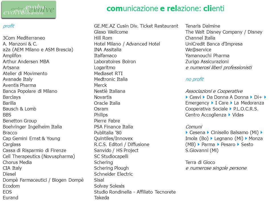 comunicazione e relazione: clienti profit 3Com Mediterraneo A. Manzoni & C. a2a (AEM Milano e ASM Brescia) Amplifon Arthur Andersen MBA Artsana Atelie