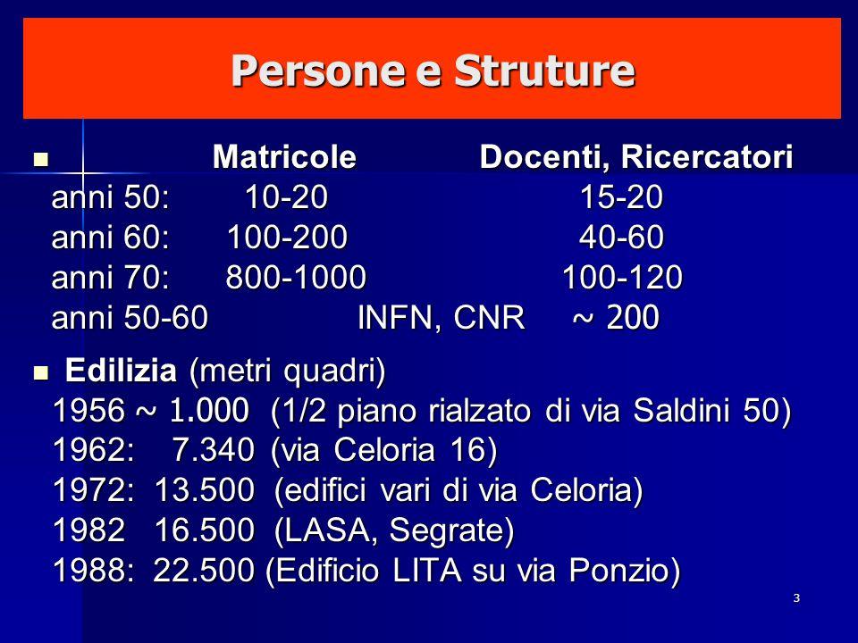 3 Persone e Struture Matricole Docenti, Ricercatori Matricole Docenti, Ricercatori anni 50: 10-20 15-20 anni 50: 10-20 15-20 anni 60: 100-200 40-60 an