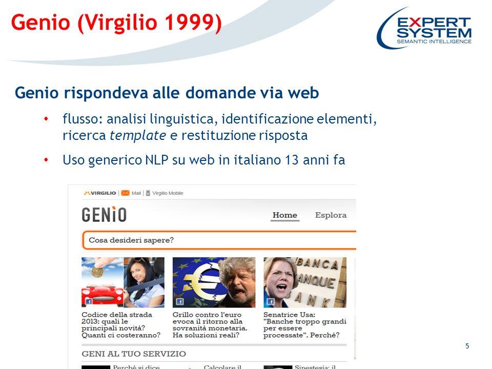 5 Genio (Virgilio 1999) Genio rispondeva alle domande via web flusso: analisi linguistica, identificazione elementi, ricerca template e restituzione risposta Uso generico NLP su web in italiano 13 anni fa