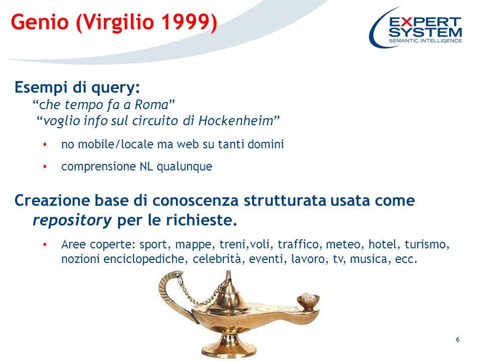 6 Genio (Virgilio 1999) Esempi di query: che tempo fa a Roma voglio info sul circuito di Hockenheim no mobile/locale ma web su tanti domini comprensione NL qualunque Creazione base di conoscenza strutturata usata come repository per le richieste.