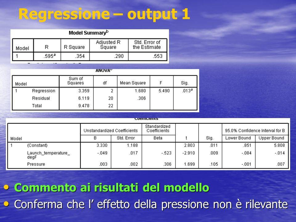 Regressione – output 1 Commento ai risultati del modello Commento ai risultati del modello Conferma che l effetto della pressione non è rilevante Conf