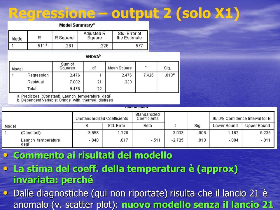 Regressione – output 2 (solo X1) Commento ai risultati del modello Commento ai risultati del modello La stima del coeff. della temperatura è (approx)