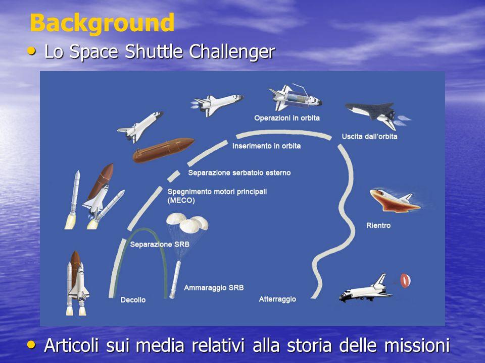 Background Lo Space Shuttle Challenger Lo Space Shuttle Challenger Articoli sui media relativi alla storia delle missioni Articoli sui media relativi