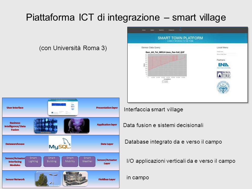 Piattaforma ICT di integrazione – smart village in campo I/O applicazioni verticali da e verso il campo Database integrato da e verso il campo Data fu