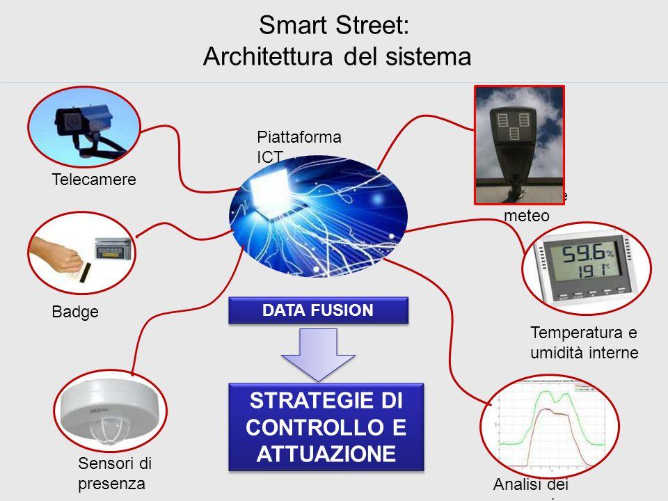 Telecamere Badge Sensori di presenza DATA FUSION STRATEGIE DI CONTROLLO E ATTUAZIONE Smart Street: Architettura del sistema Stazione meteo Analisi dei