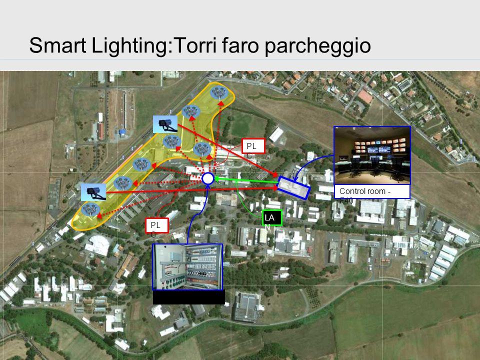 Smart Lighting: Torri faro parcheggio Nel parcheggio sono presenti 8 torri faro con 67 lampade al sodio ad alta pressione per un potenza totale di 26,8 kW.