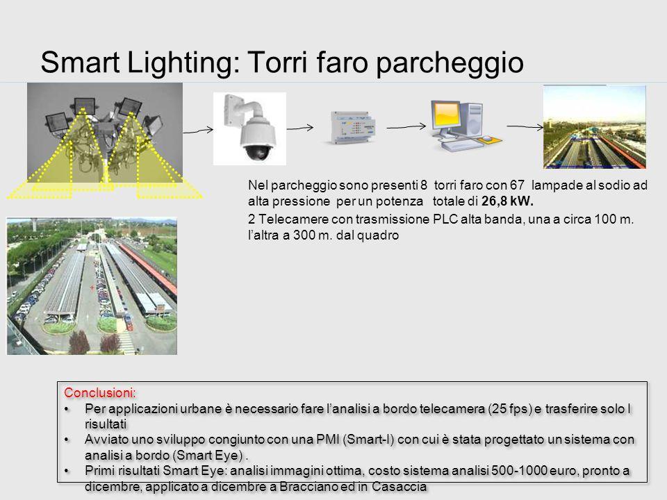 Smart Lighting: Torri faro parcheggio Nel parcheggio sono presenti 8 torri faro con 67 lampade al sodio ad alta pressione per un potenza totale di 26,