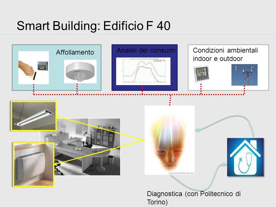 Smart Building: Edificio F 40 Affollamento Condizioni ambientali indoor e outdoor Analisi dei consumi Diagnostica (con Politecnico di Torino)