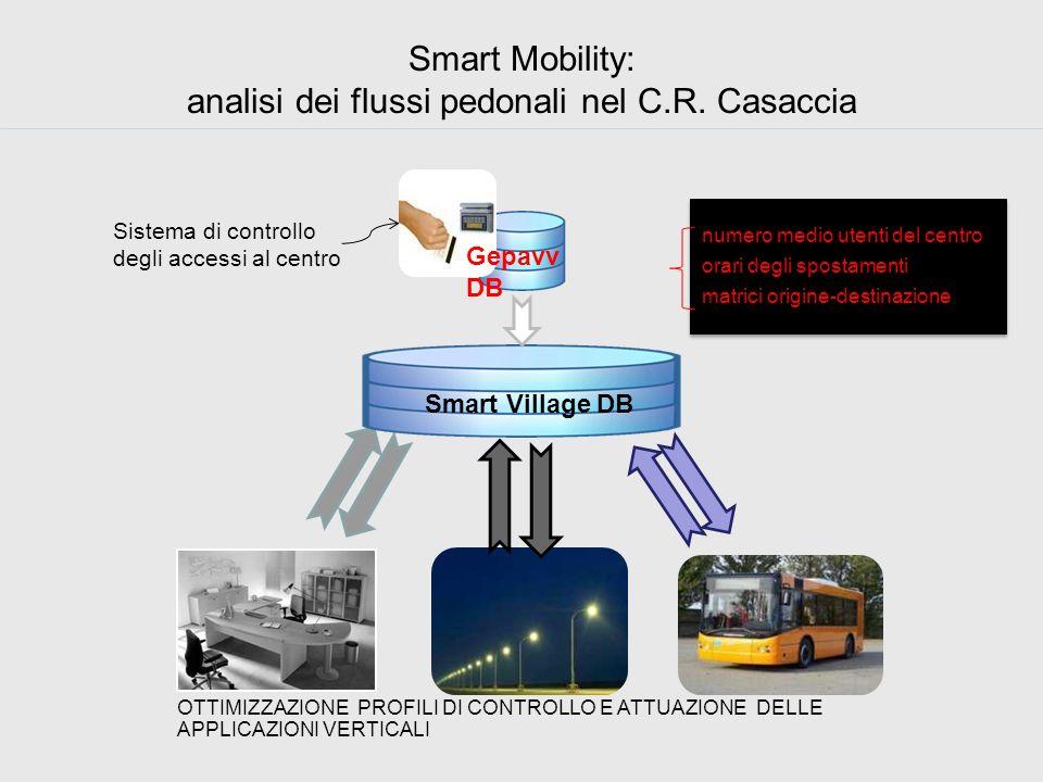 Smart Mobility: analisi dei flussi pedonali nel C.R. Casaccia Smart Village DB numero medio utenti del centro orari degli spostamenti matrici origine-