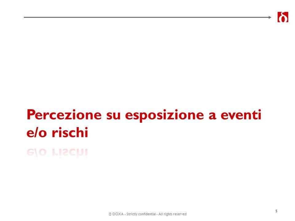Percezione sul livello di esposizione a eventi e/o rischi D.