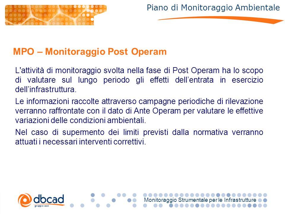 Titolo Monitoraggio Strumentale per le Infrastrutture L attività di monitoraggio svolta nella fase di Post Operam ha lo scopo di valutare sul lungo periodo gli effetti dellentrata in esercizio dellinfrastruttura.
