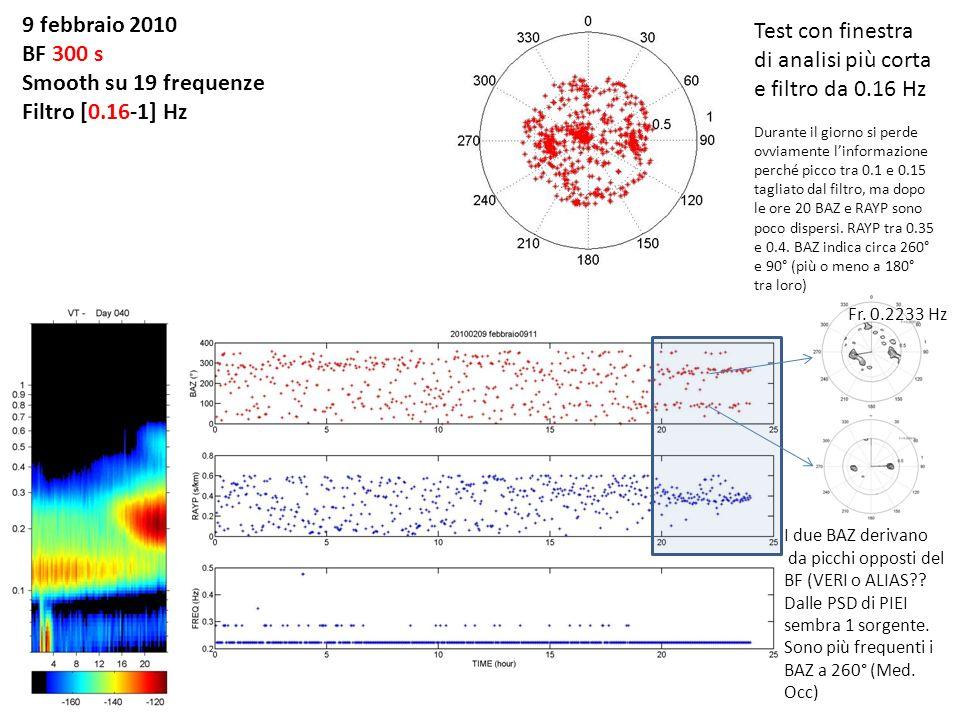 9 febbraio 2010 BF 300 s Smooth su 19 frequenze Filtro [0.16-1] Hz Test con finestra di analisi più corta e filtro da 0.16 Hz Durante il giorno si perde ovviamente linformazione perché picco tra 0.1 e 0.15 tagliato dal filtro, ma dopo le ore 20 BAZ e RAYP sono poco dispersi.