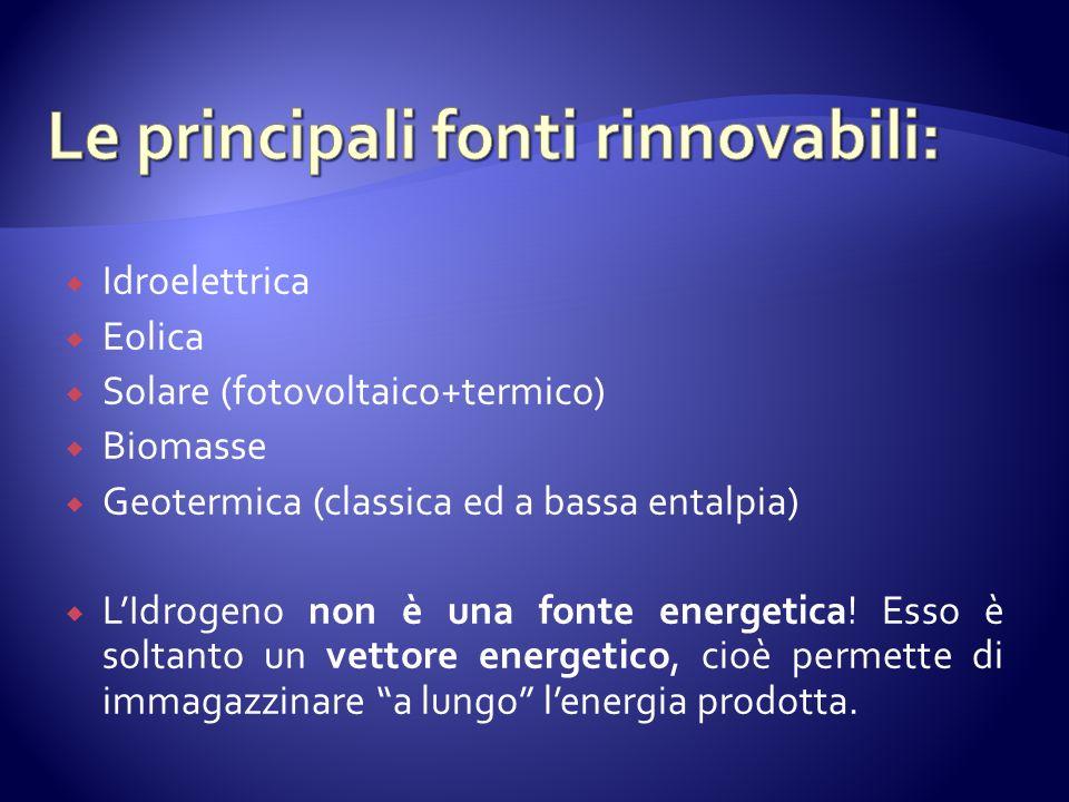 Idroelettrica Eolica Solare (fotovoltaico+termico) Biomasse Geotermica (classica ed a bassa entalpia) LIdrogeno non è una fonte energetica.