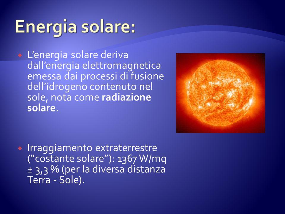 Lenergia solare deriva dallenergia elettromagnetica emessa dai processi di fusione dellidrogeno contenuto nel sole, nota come radiazione solare.