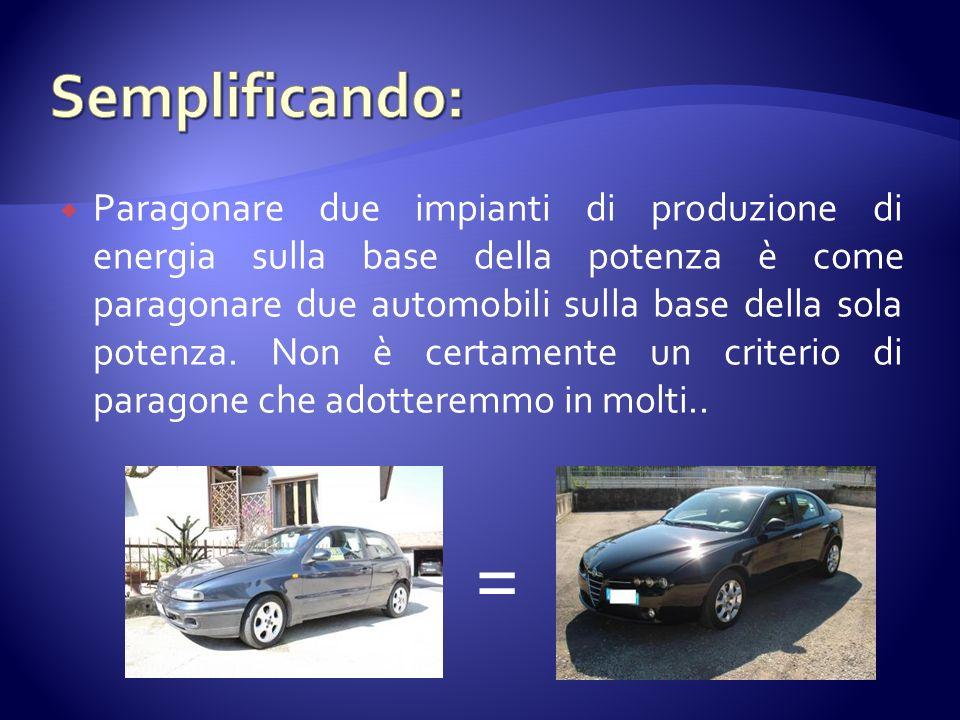 Paragonare due impianti di produzione di energia sulla base della potenza è come paragonare due automobili sulla base della sola potenza.