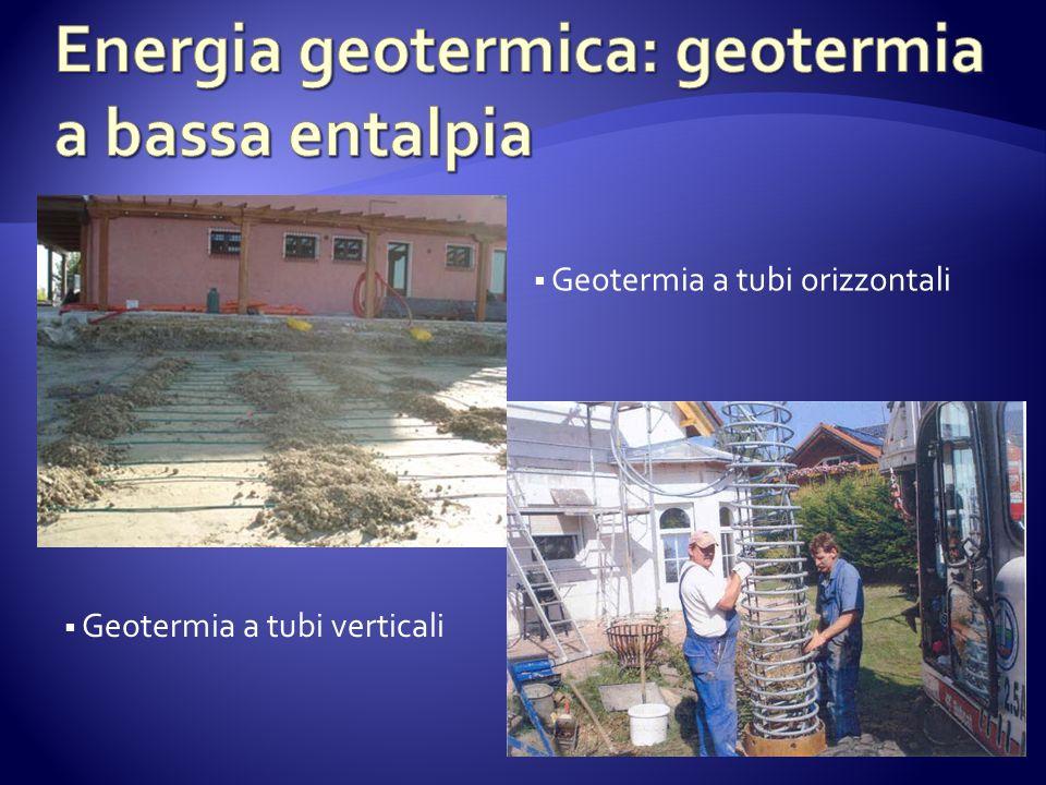 Geotermia a tubi orizzontali Geotermia a tubi verticali
