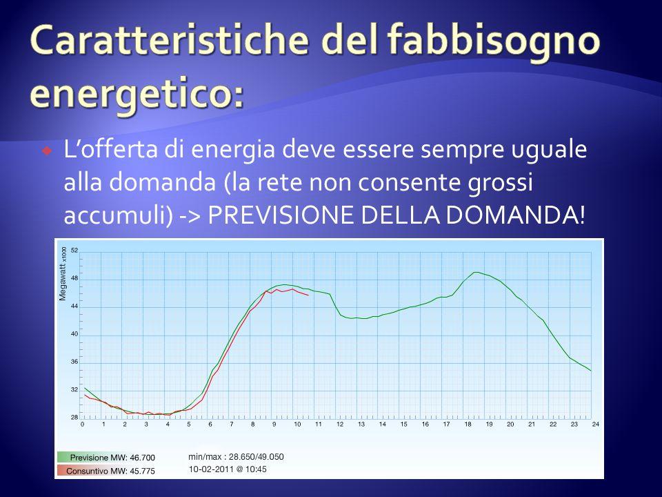 Lofferta di energia deve essere sempre uguale alla domanda (la rete non consente grossi accumuli) -> PREVISIONE DELLA DOMANDA!