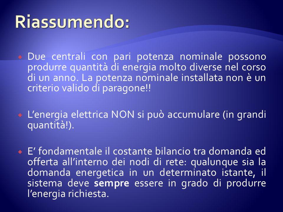 Due centrali con pari potenza nominale possono produrre quantità di energia molto diverse nel corso di un anno.