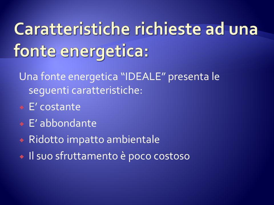Una fonte energetica IDEALE presenta le seguenti caratteristiche: E costante E abbondante Ridotto impatto ambientale Il suo sfruttamento è poco costoso