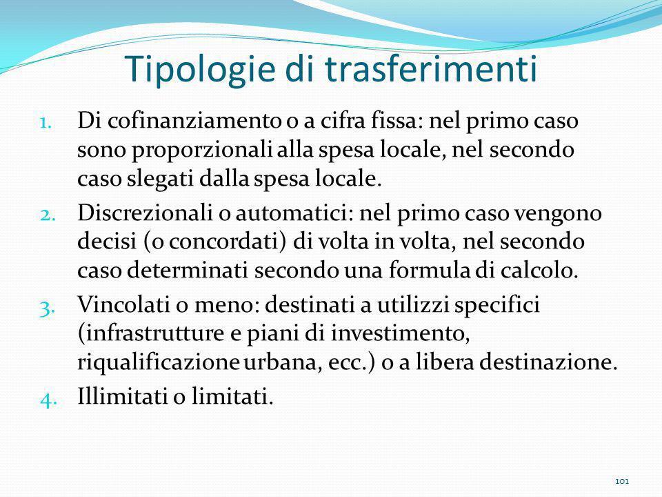 Tipologie di trasferimenti 1. Di cofinanziamento o a cifra fissa: nel primo caso sono proporzionali alla spesa locale, nel secondo caso slegati dalla