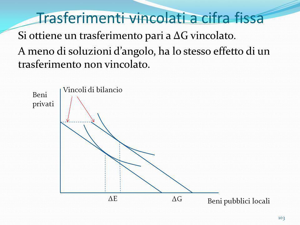 Trasferimenti vincolati a cifra fissa Si ottiene un trasferimento pari a ΔG vincolato. A meno di soluzioni dangolo, ha lo stesso effetto di un trasfer