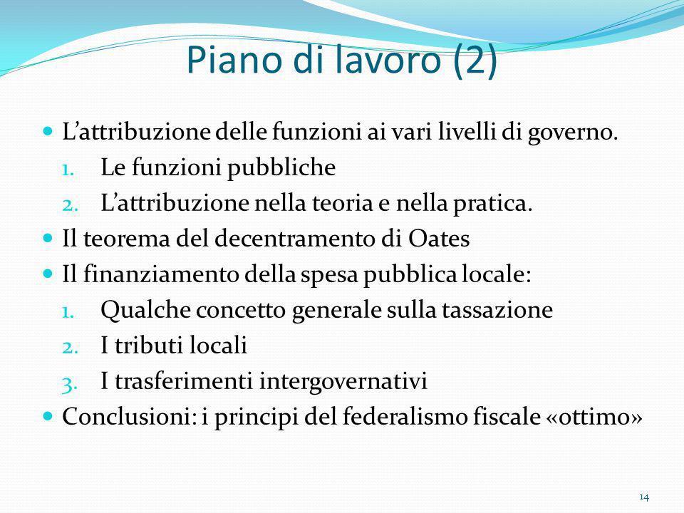 Piano di lavoro (2) Lattribuzione delle funzioni ai vari livelli di governo. 1. Le funzioni pubbliche 2. Lattribuzione nella teoria e nella pratica. I