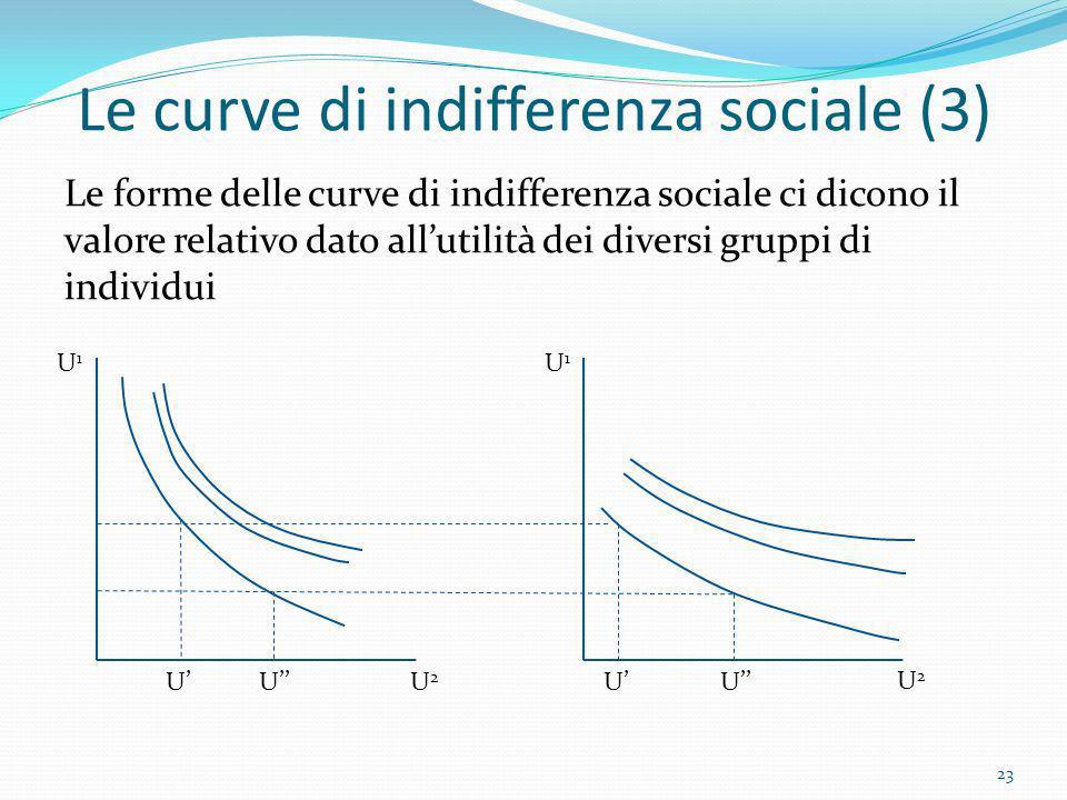 Le curve di indifferenza sociale (3) Le forme delle curve di indifferenza sociale ci dicono il valore relativo dato allutilità dei diversi gruppi di i