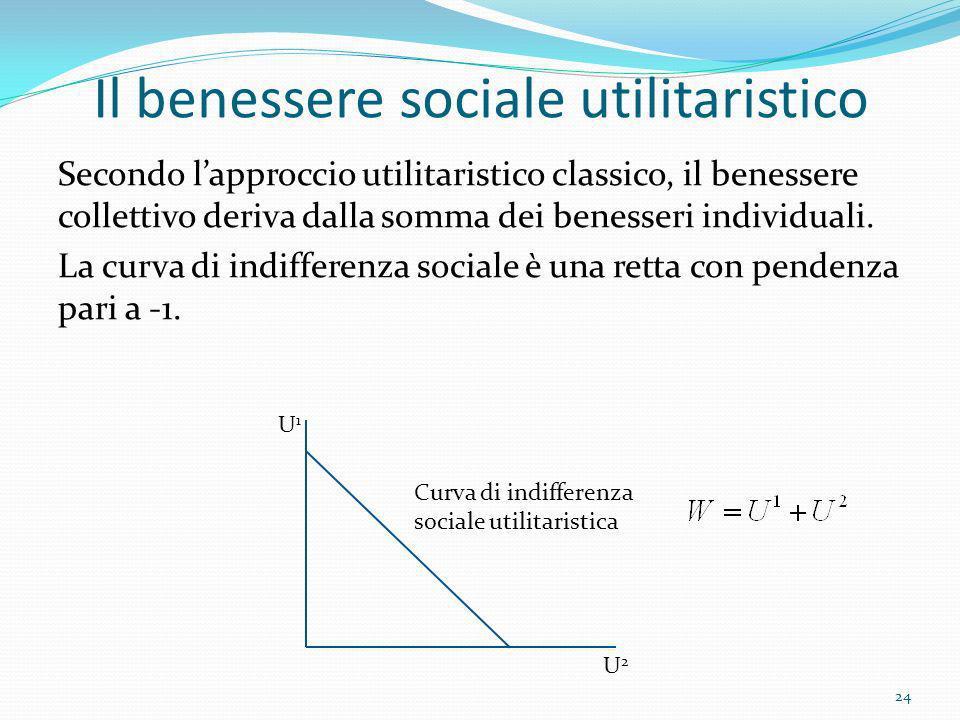 Il benessere sociale utilitaristico Secondo lapproccio utilitaristico classico, il benessere collettivo deriva dalla somma dei benesseri individuali.