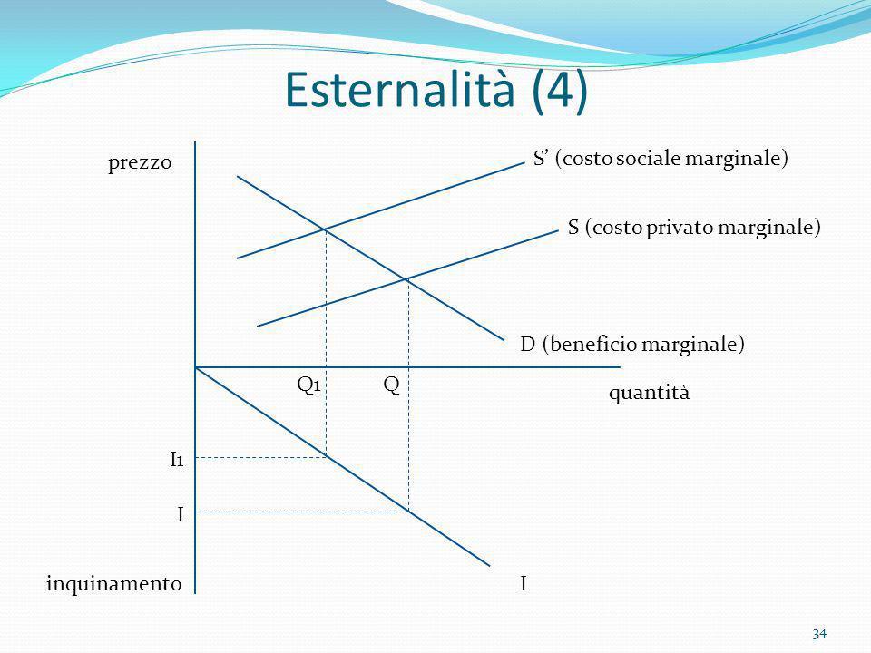 Esternalità (4) inquinamento prezzo quantità I I I1 Q1Q D (beneficio marginale) S (costo privato marginale) S (costo sociale marginale) 34