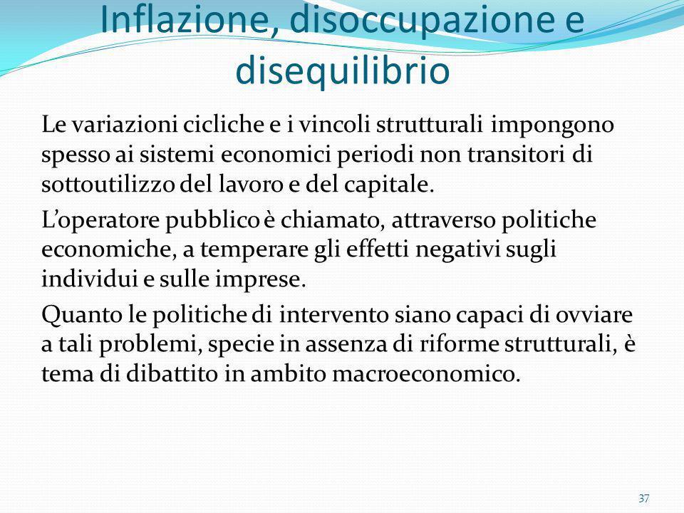 Inflazione, disoccupazione e disequilibrio Le variazioni cicliche e i vincoli strutturali impongono spesso ai sistemi economici periodi non transitori