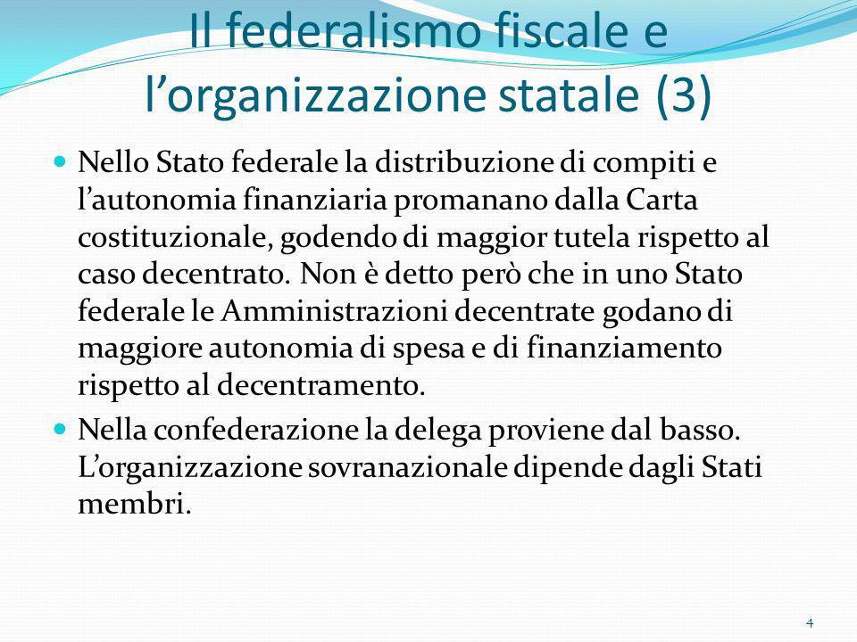Il federalismo fiscale e lorganizzazione statale (3) Nello Stato federale la distribuzione di compiti e lautonomia finanziaria promanano dalla Carta c