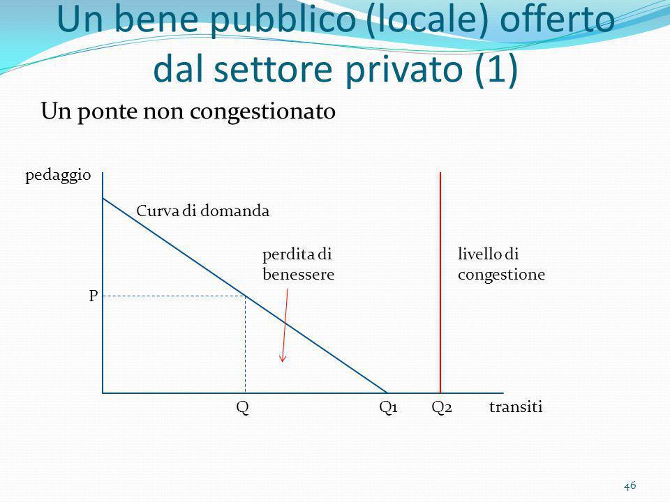 Un bene pubblico (locale) offerto dal settore privato (1) Un ponte non congestionato pedaggio transiti livello di congestione Curva di domanda perdita