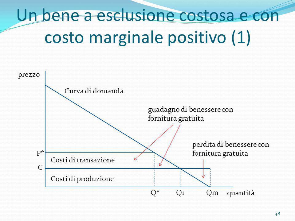 Un bene a esclusione costosa e con costo marginale positivo (1) prezzo quantità Curva di domanda C Costi di produzione Costi di transazione P* Q*Q1Qm