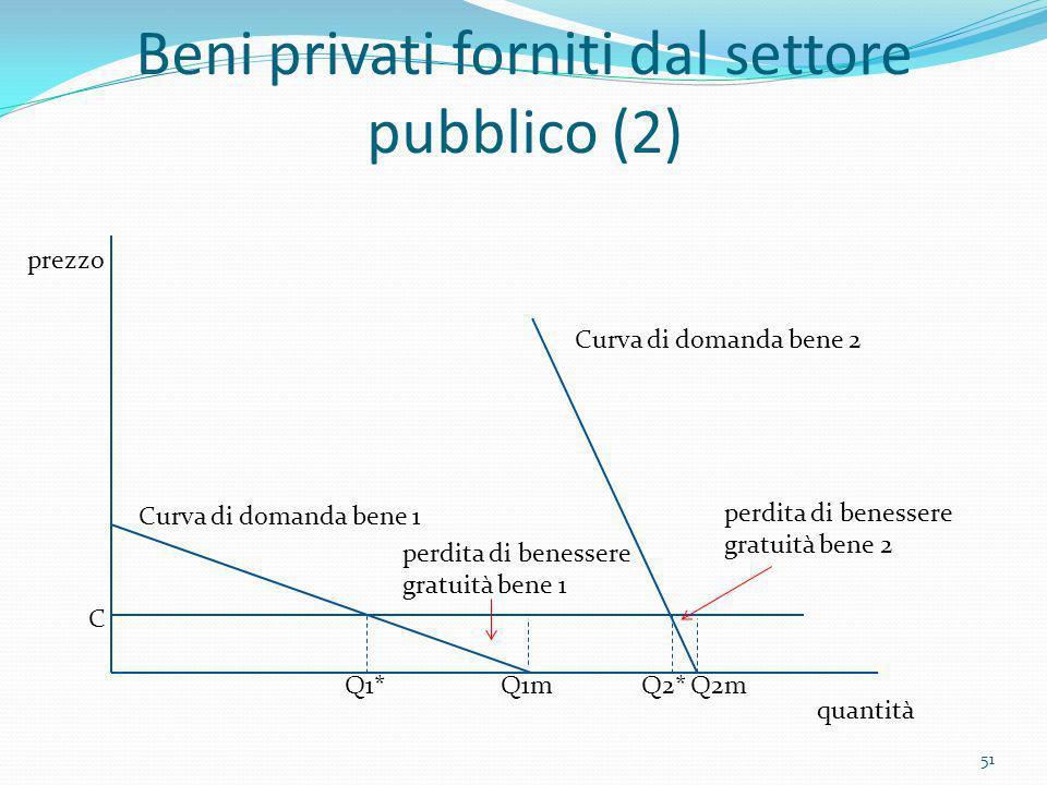 Beni privati forniti dal settore pubblico (2) C prezzo quantità Curva di domanda bene 1 Curva di domanda bene 2 perdita di benessere gratuità bene 2 p