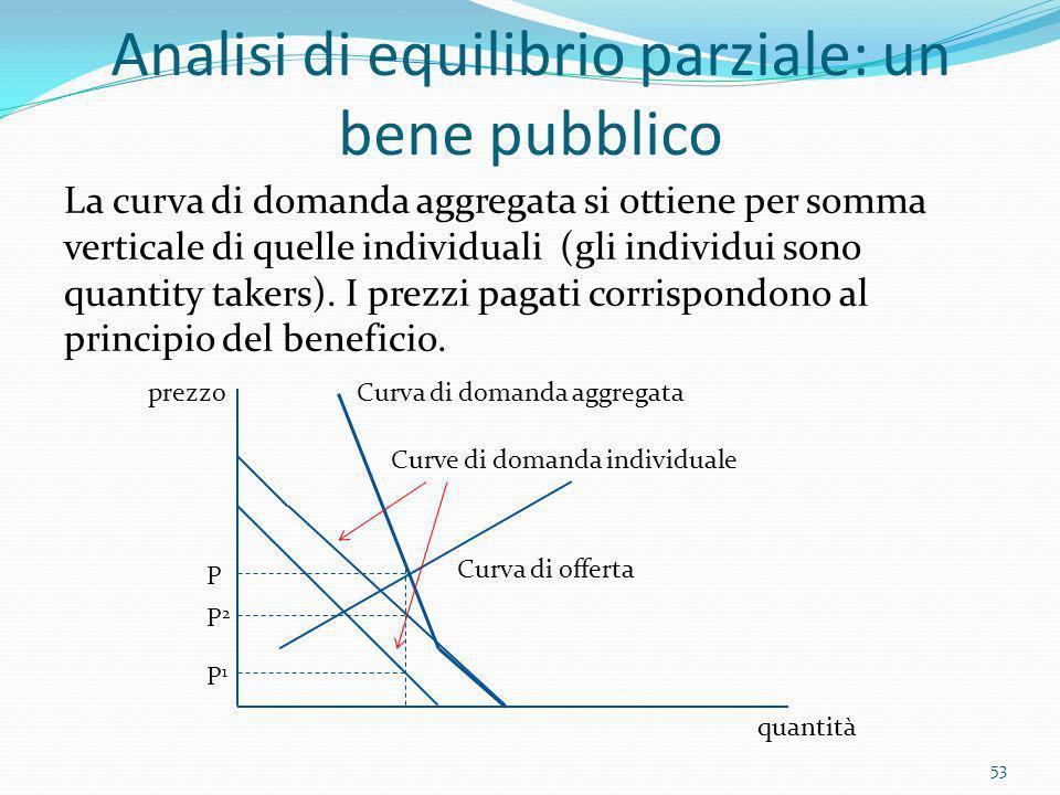 Analisi di equilibrio parziale: un bene pubblico La curva di domanda aggregata si ottiene per somma verticale di quelle individuali (gli individui son